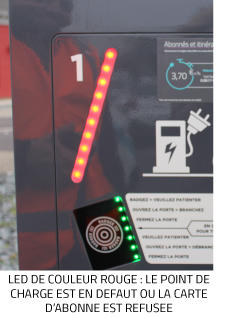 Borne de recharge : led rouge